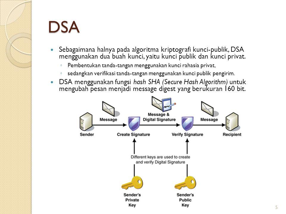 DSA Sebagaimana halnya pada algoritma kriptografi kunci-publik, DSA menggunakan dua buah kunci, yaitu kunci publik dan kunci privat. ◦ Pembentukan tan