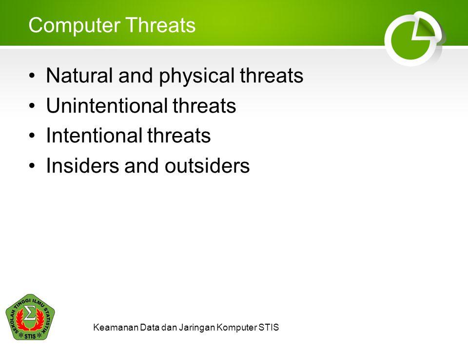 Keamanan Data dan Jaringan Komputer STIS Computer Threats Natural and physical threats Unintentional threats Intentional threats Insiders and outsider