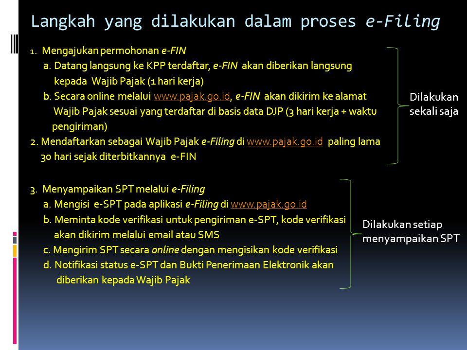 Langkah yang dilakukan dalam proses e-Filing 1. Mengajukan permohonan e-FIN a. Datang langsung ke KPP terdaftar, e-FIN akan diberikan langsung kepada