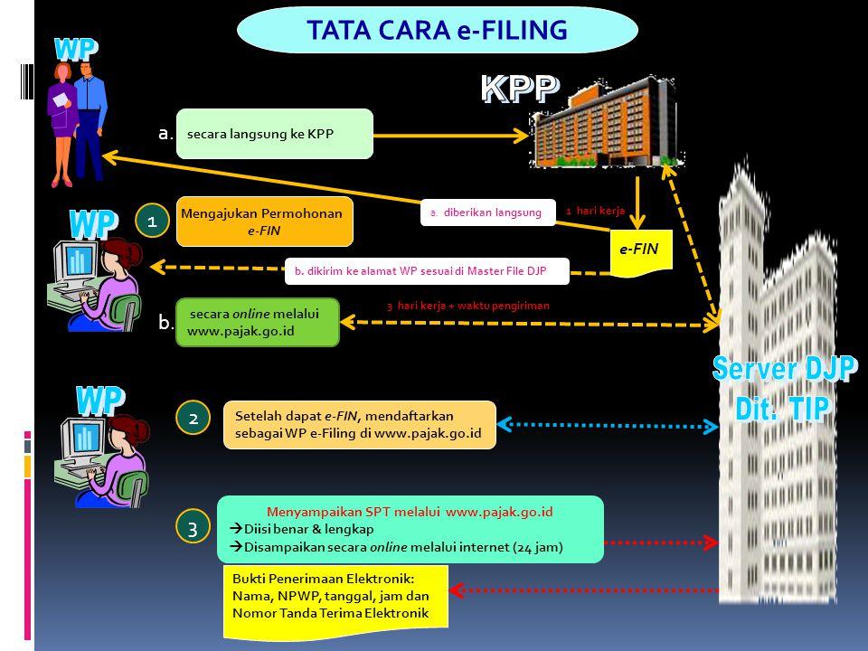 secara langsung ke KPP TATA CARA e-FILING e-FIN Setelah dapat e-FIN, mendaftarkan sebagai WP e-Filing di www.pajak.go.id Bukti Penerimaan Elektronik: