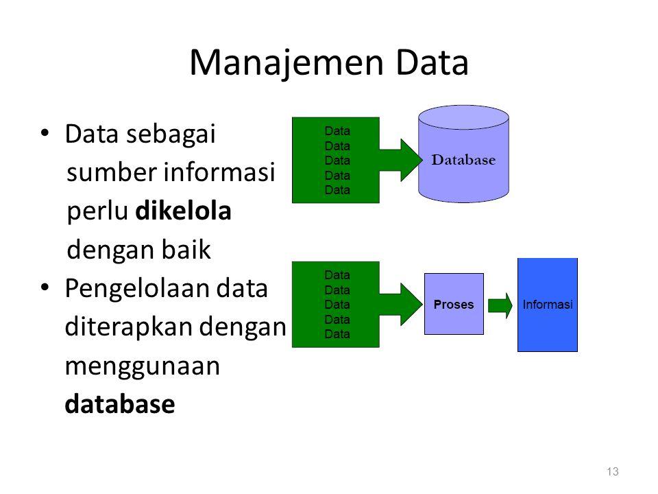Manajemen Data Data sebagai sumber informasi perlu dikelola dengan baik Pengelolaan data diterapkan dengan menggunaan database 13