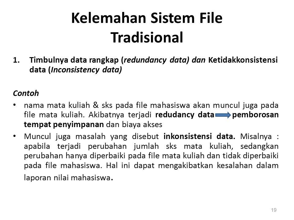 Kelemahan Sistem File Tradisional 1.Timbulnya data rangkap (redundancy data) dan Ketidakkonsistensi data (Inconsistency data) Contoh nama mata kuliah & sks pada file mahasiswa akan muncul juga pada file mata kuliah.