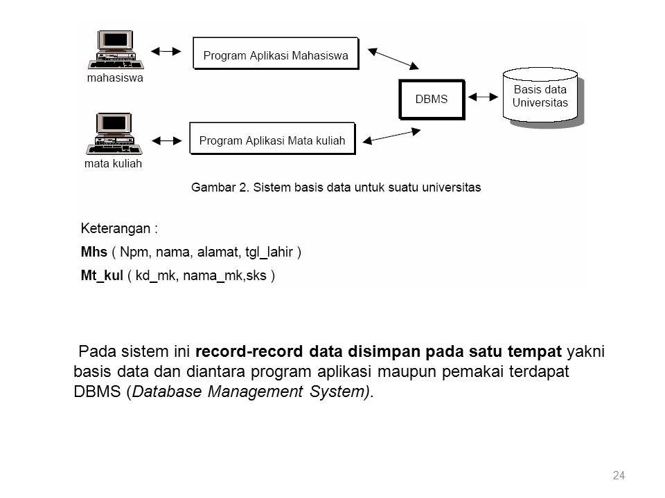 24 Pada sistem ini record-record data disimpan pada satu tempat yakni basis data dan diantara program aplikasi maupun pemakai terdapat DBMS (Database Management System).