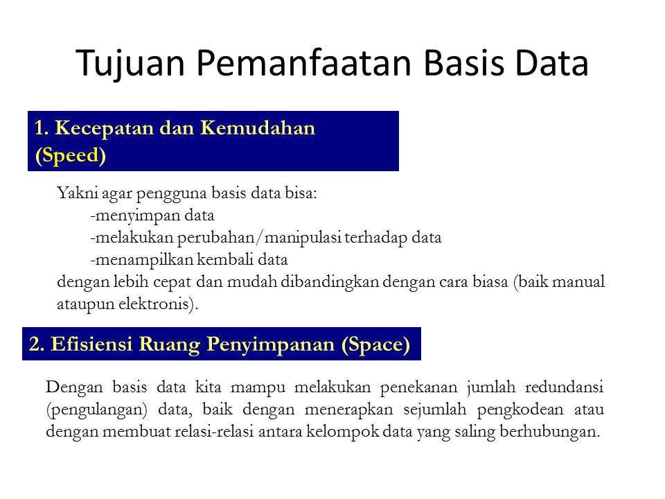 Tujuan Pemanfaatan Basis Data 1.