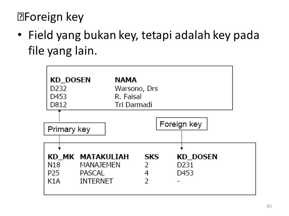 ◆ Foreign key Field yang bukan key, tetapi adalah key pada file yang lain. 45
