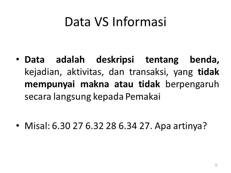 Definisi Basis Data (2) BASIS DATA  Himpunan kelompok data (arsip) yang saling berhubungan yang diorganisasi sedemikian rupa agar kelak dapat dimanfaatkan kembali dengan cepat dan mudah  Kumpulan data yang saling berhubungan yang disimpan secara bersama sedemikian rupa dan tanpa pengulangan (redundancy) yang tidak perlu, untuk memenuhi berbagai kebutuhan  Kumpulan file/tabel/arsip yang saling berhubungan yang disimpan dalam media penyimpanan tertentu