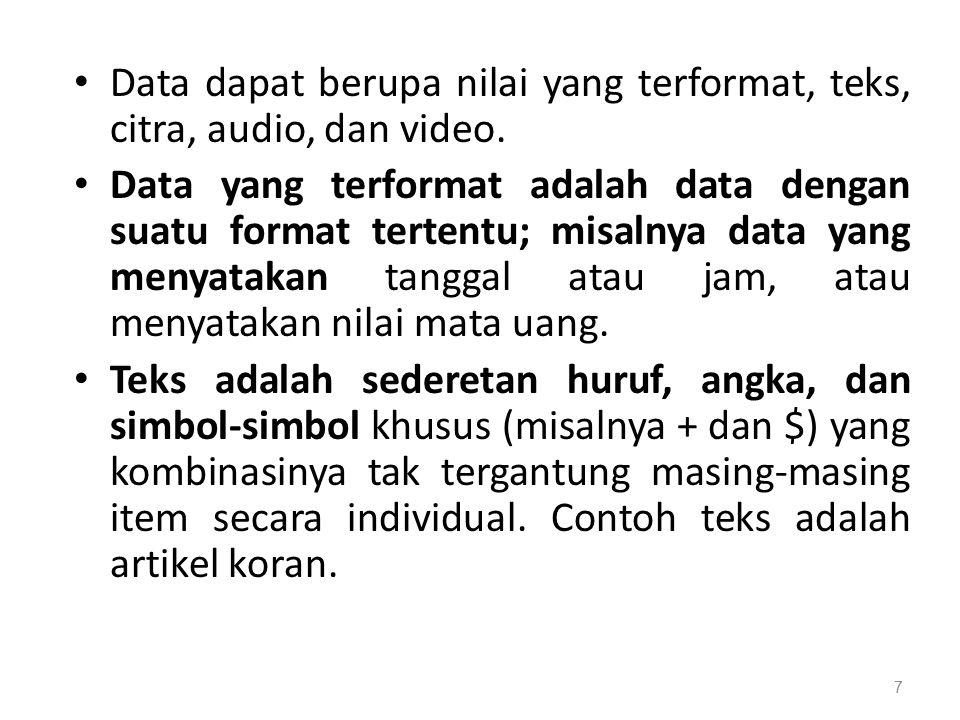 Sistem Pemrosesan File Gambar 1.