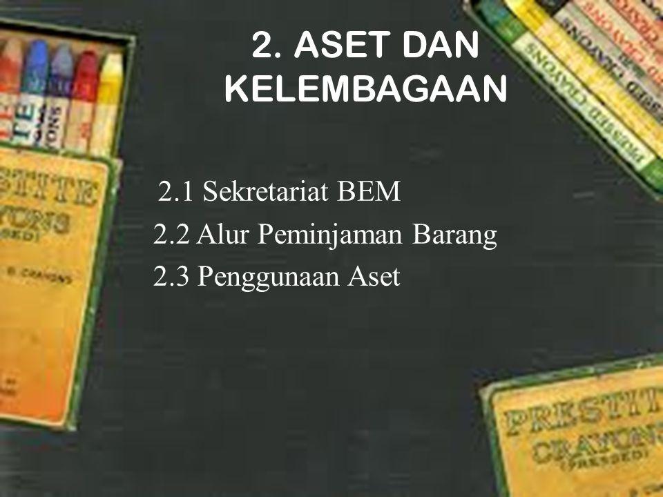 2. ASET DAN KELEMBAGAAN 2.1 Sekretariat BEM 2.2 Alur Peminjaman Barang 2.3 Penggunaan Aset