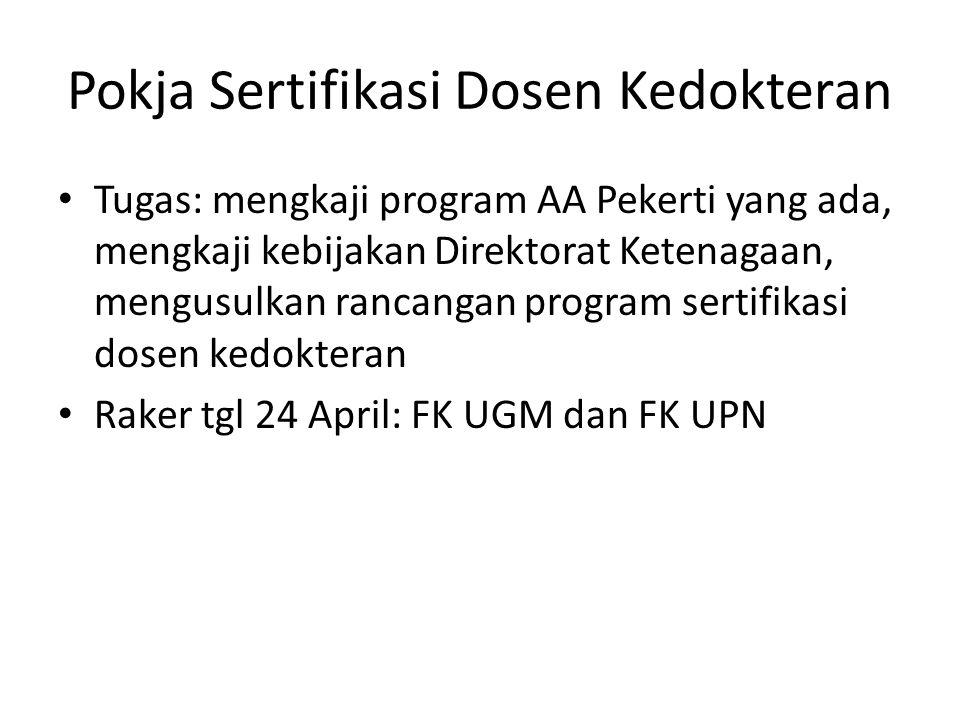 Pokja Sertifikasi Dosen Kedokteran Tugas: mengkaji program AA Pekerti yang ada, mengkaji kebijakan Direktorat Ketenagaan, mengusulkan rancangan program sertifikasi dosen kedokteran Raker tgl 24 April: FK UGM dan FK UPN