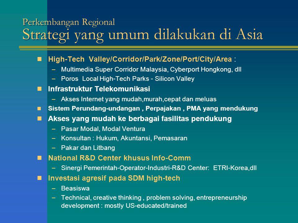 High-Tech Valley/Corridor/Park/Zone/Port/City/Area : –Multimedia Super Corridor Malaysia, Cyberport Hongkong, dll –Poros Local High-Tech Parks - Silicon Valley Infrastruktur Telekomunikasi –Akses Internet yang mudah,murah,cepat dan meluas Sistem Perundang-undangan, Perpajakan, PMA yang mendukung Akses yang mudah ke berbagai fasilitas pendukung –Pasar Modal, Modal Ventura –Konsultan : Hukum, Akuntansi, Pemasaran –Pakar dan Litbang National R&D Center khusus Info-Comm –Sinergi Pemerintah-Operator-Industri-R&D Center: ETRI-Korea,dll Investasi agresif pada SDM high-tech –Beasiswa –Technical, creative thinking, problem solving, entrepreneurship development : mostly US-educated/trained Perkembangan Regional Strategi yang umum dilakukan di Asia