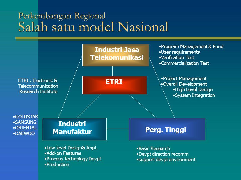 Perkembangan Regional Salah satu model Nasional Industri Jasa Telekomunikasi ETRI Industri Manufaktur Perg.