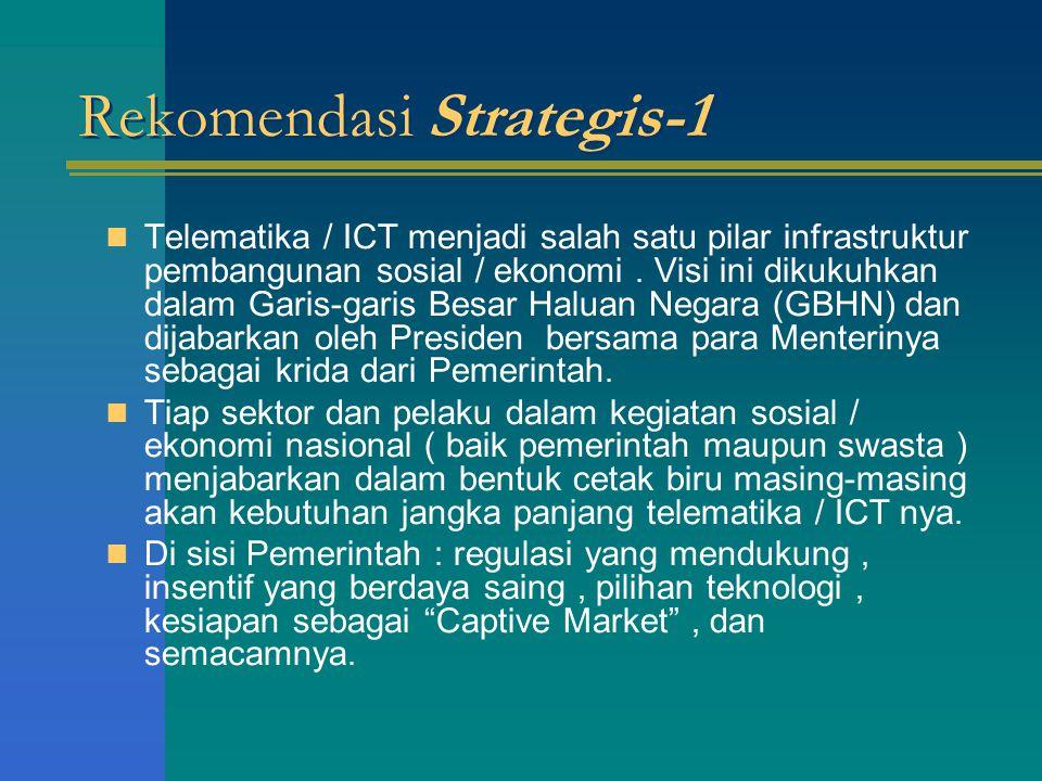 Rekomendasi Strategis-1 Telematika / ICT menjadi salah satu pilar infrastruktur pembangunan sosial / ekonomi.