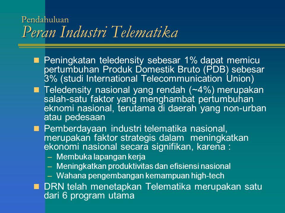 Potret Industri Nasional Industri Manufaktur UNIDO Report Indonesia : Policy Support for Industrial Recovery, 2000 Pertumbuhan Manufaktur melamban sejak perioda 1993-1997.
