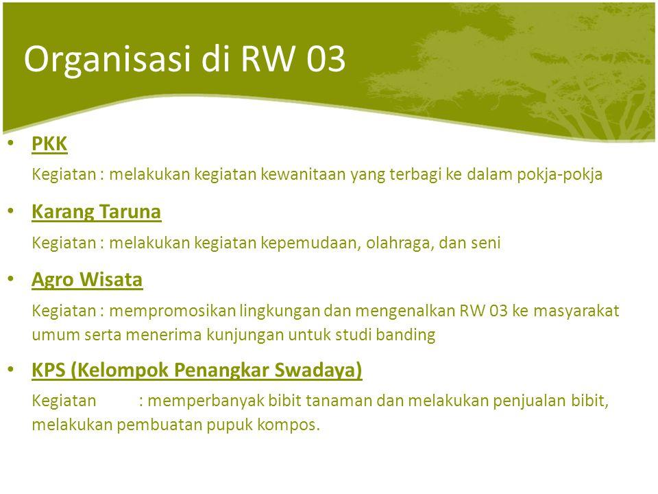 Sistem Pengelolaan Sampah RW.