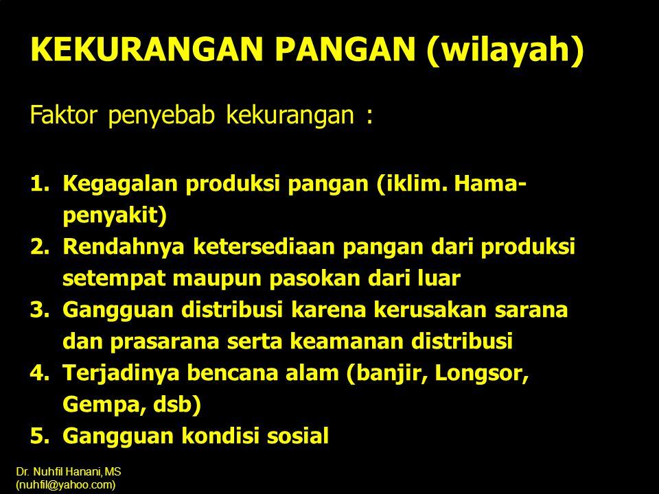 Dr. Nuhfil Hanani, MS (nuhfil@yahoo.com) KELEBIHAN PANGAN (wilayah) Tingginya produksi yang tidak disertai solusi: Pemasaran dan transportasi Lumbung