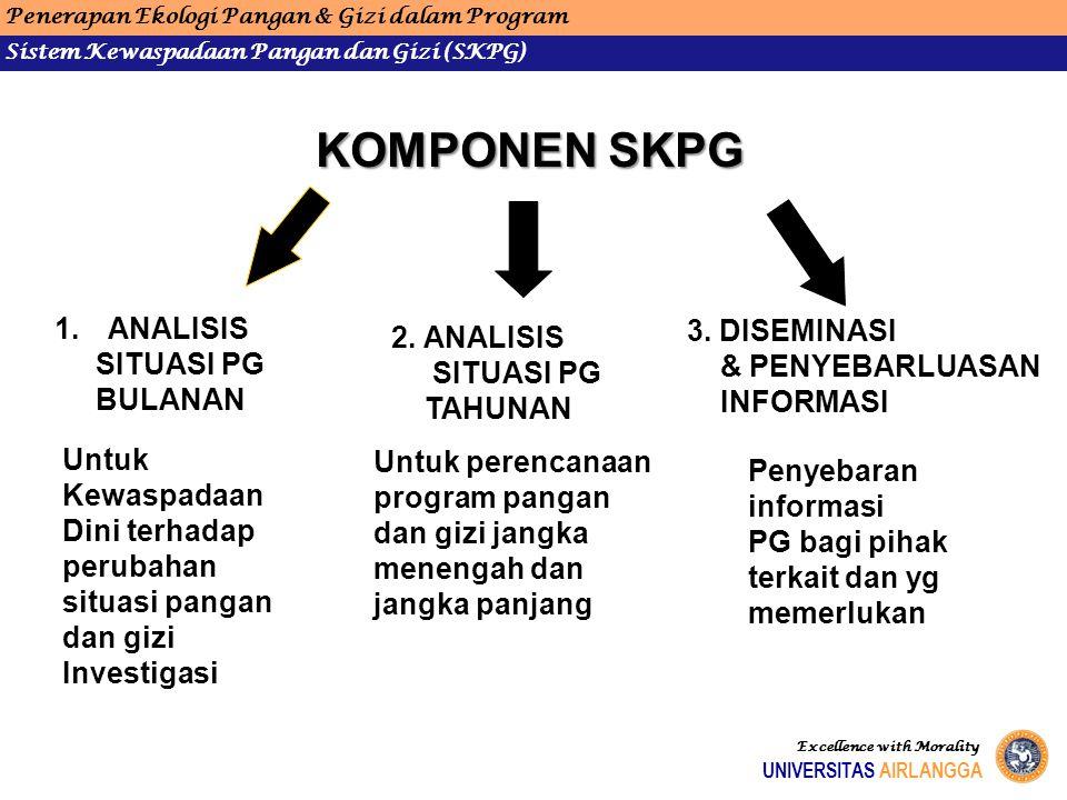 KOMPONEN SKPG 1.ANALISISANALISIS SITUASI PG BULANAN 2. ANALISIS SITUASI PG TAHUNAN 3. DISEMINASI & PENYEBARLUASAN INFORMASI Untuk Kewaspadaan Dini ter