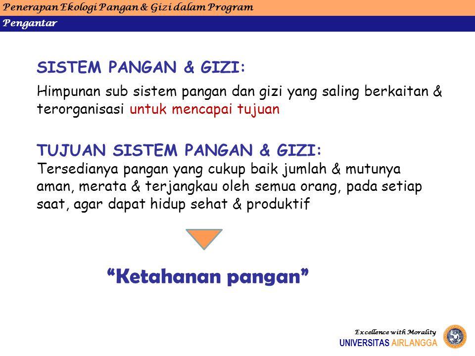 Penerapan Ekologi Pangan & Gizi dalam Program Pengantar UNIVERSITAS AIRLANGGA Excellence with Morality KETAHANAN PANGAN (food security) KERAWANAN PANGAN (food insecurity)