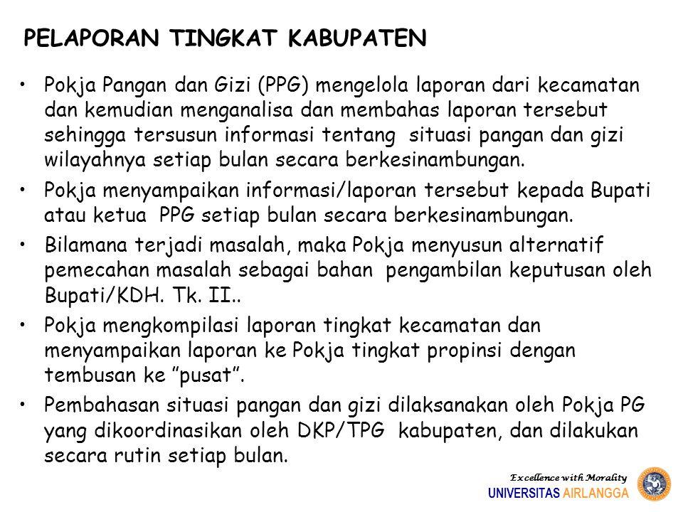 PELAPORAN TINGKAT KABUPATEN Pokja Pangan dan Gizi (PPG) mengelola laporan dari kecamatan dan kemudian menganalisa dan membahas laporan tersebut sehing