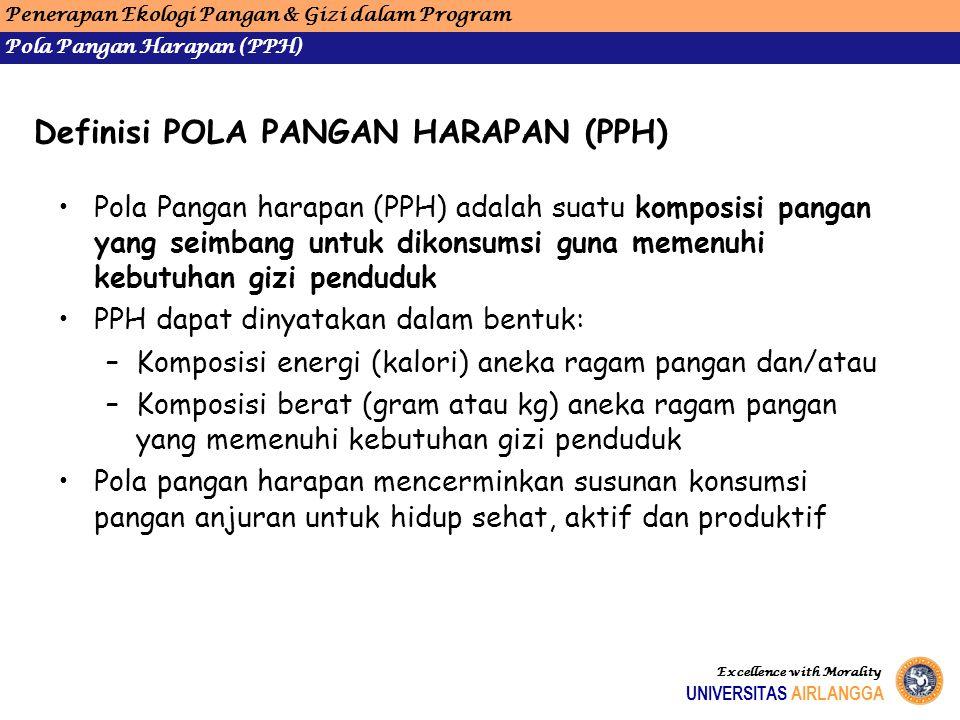 Definisi POLA PANGAN HARAPAN (PPH) Pola Pangan harapan (PPH) adalah suatu komposisi pangan yang seimbang untuk dikonsumsi guna memenuhi kebutuhan gizi