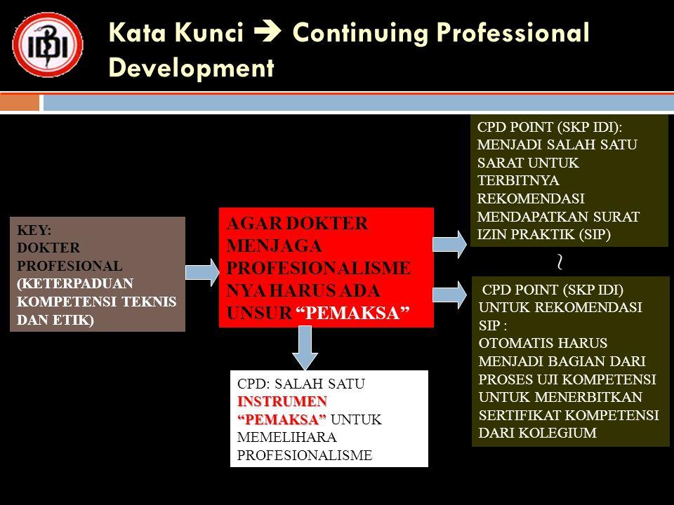 """Kata Kunci  Continuing Professional Development INSTRUMEN CPD: SALAH SATU INSTRUMEN """"PEMAKSA"""" """"PEMAKSA"""" UNTUK MEMELIHARA PROFESIONALISME AGAR DOKTER"""