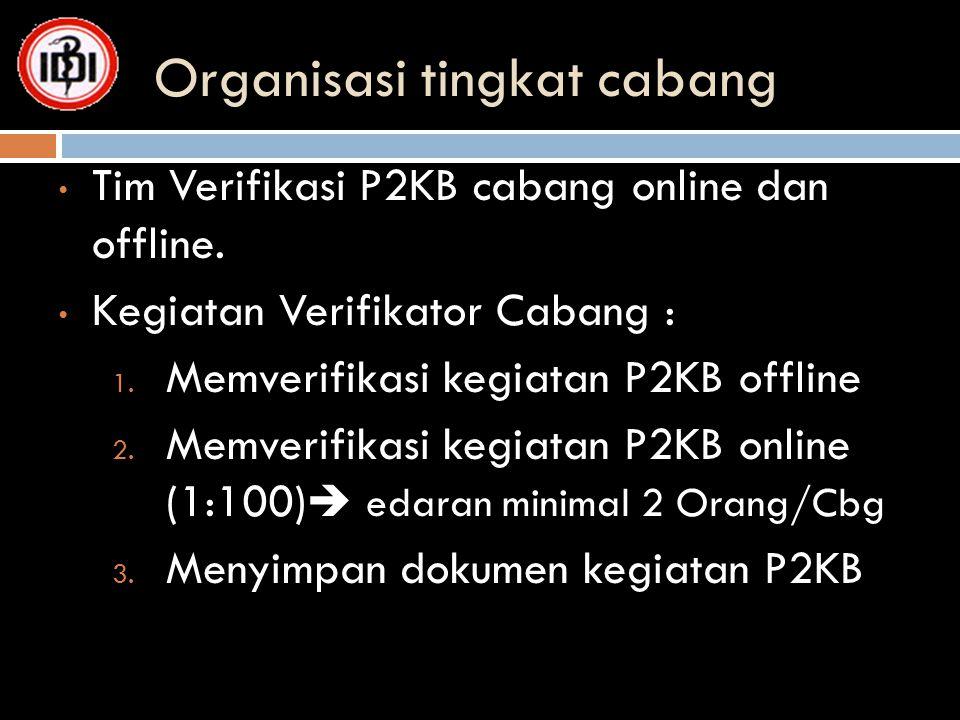 Organisasi tingkat cabang Tim Verifikasi P2KB cabang online dan offline. Kegiatan Verifikator Cabang : 1. Memverifikasi kegiatan P2KB offline 2. Memve