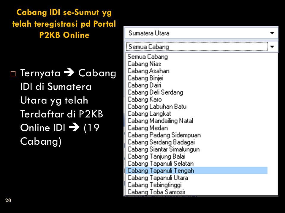 20  Ternyata  Cabang IDI di Sumatera Utara yg telah Terdaftar di P2KB Online IDI  (19 Cabang) Cabang IDI se-Sumut yg telah teregistrasi pd Portal P