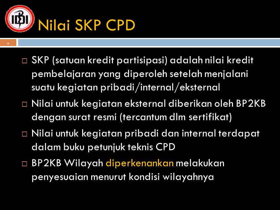 Nilai SKP CPD 23  SKP (satuan kredit partisipasi) adalah nilai kredit pembelajaran yang diperoleh setelah menjalani suatu kegiatan pribadi/internal/e