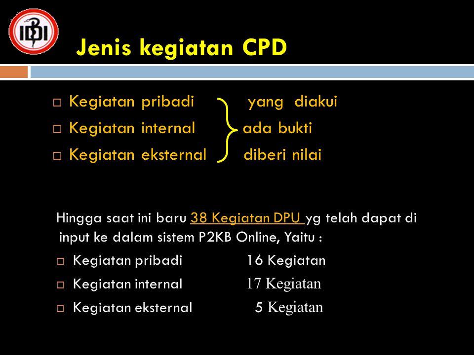 Jenis kegiatan CPD  Kegiatan pribadi yang diakui  Kegiatan internal ada bukti  Kegiatan eksternal diberi nilai Hingga saat ini baru 38 Kegiatan DPU