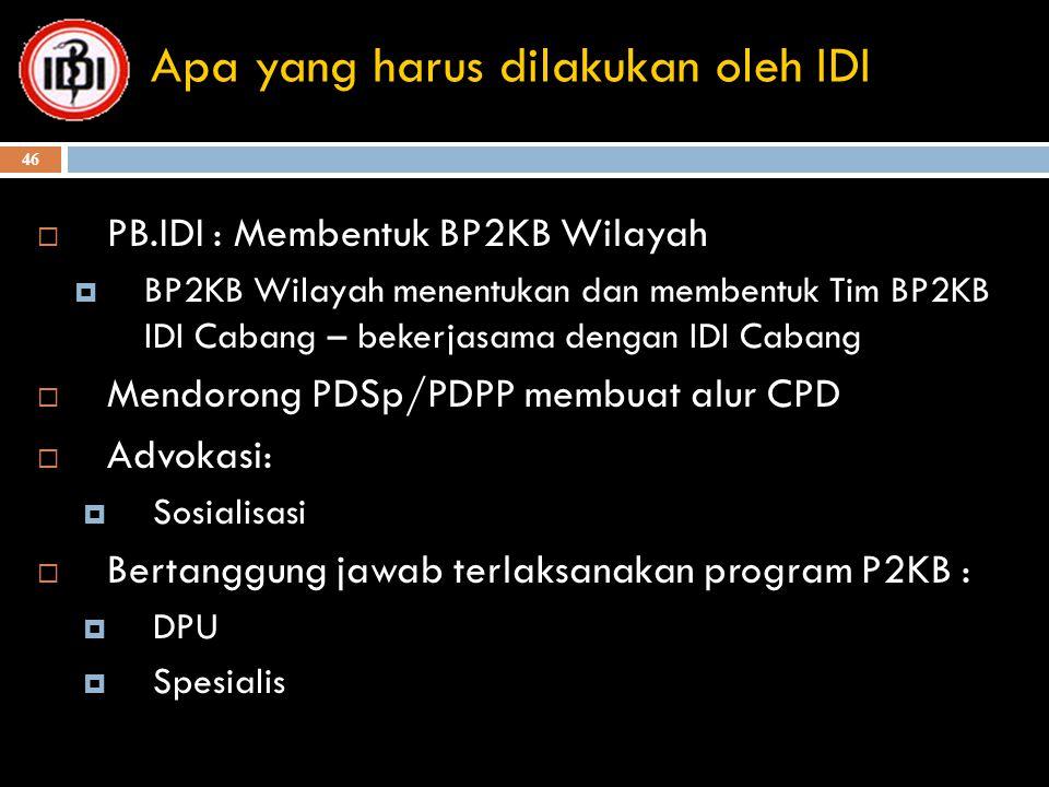46 Apa yang harus dilakukan oleh IDI  PB.IDI : Membentuk BP2KB Wilayah  BP2KB Wilayah menentukan dan membentuk Tim BP2KB IDI Cabang – bekerjasama de
