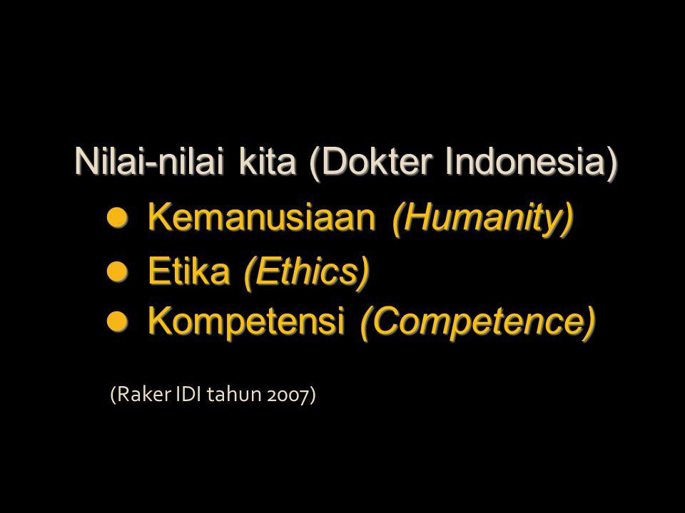 Nilai-nilai kita (Dokter Indonesia) Kemanusiaan (Humanity) Kemanusiaan (Humanity) Etika (Ethics) Etika (Ethics) Kompetensi (Competence) Kompetensi (Co