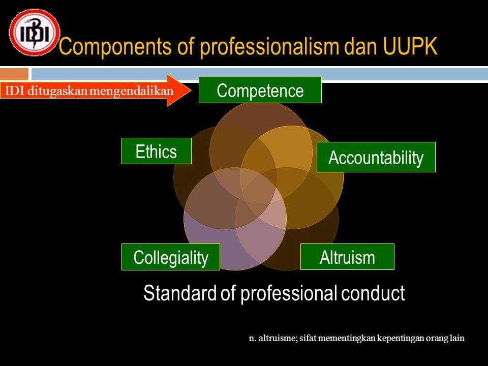 Components of professionalism dan UUPK Standard of professional conduct IDI ditugaskan mengendalikan n. altruisme; sifat mementingkan kepentingan oran