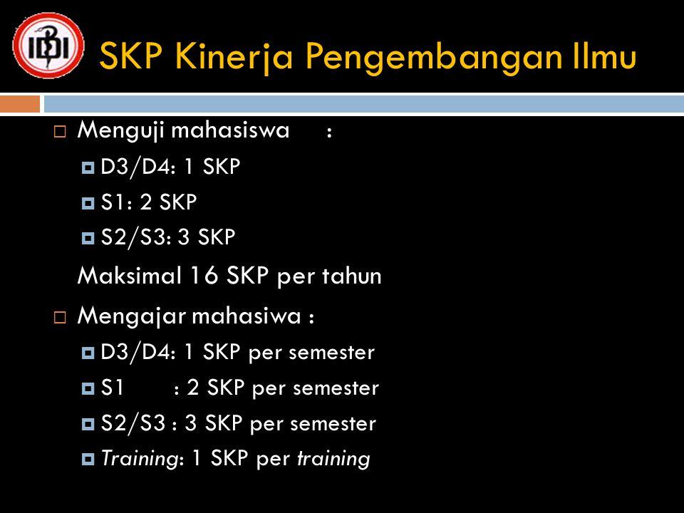 SKP Kinerja Pengembangan Ilmu  Menguji mahasiswa:  D3/D4: 1 SKP  S1: 2 SKP  S2/S3: 3 SKP Maksimal 16 SKP per tahun  Mengajar mahasiwa :  D3/D4: