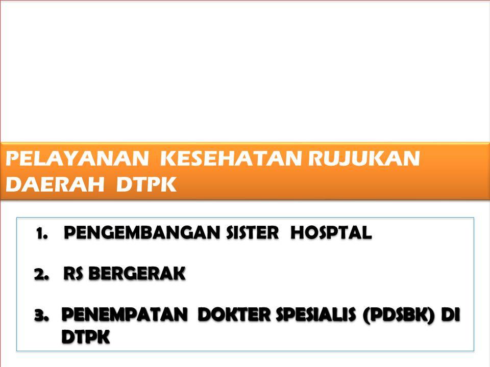 PELAYANAN KESEHATAN RUJUKAN DAERAH DTPK 1.PENGEMBANGAN SISTER HOSPTAL 2.RS BERGERAK 3.PENEMPATAN DOKTER SPESIALIS (PDSBK) DI DTPK 1.PENGEMBANGAN SISTER HOSPTAL 2.RS BERGERAK 3.PENEMPATAN DOKTER SPESIALIS (PDSBK) DI DTPK