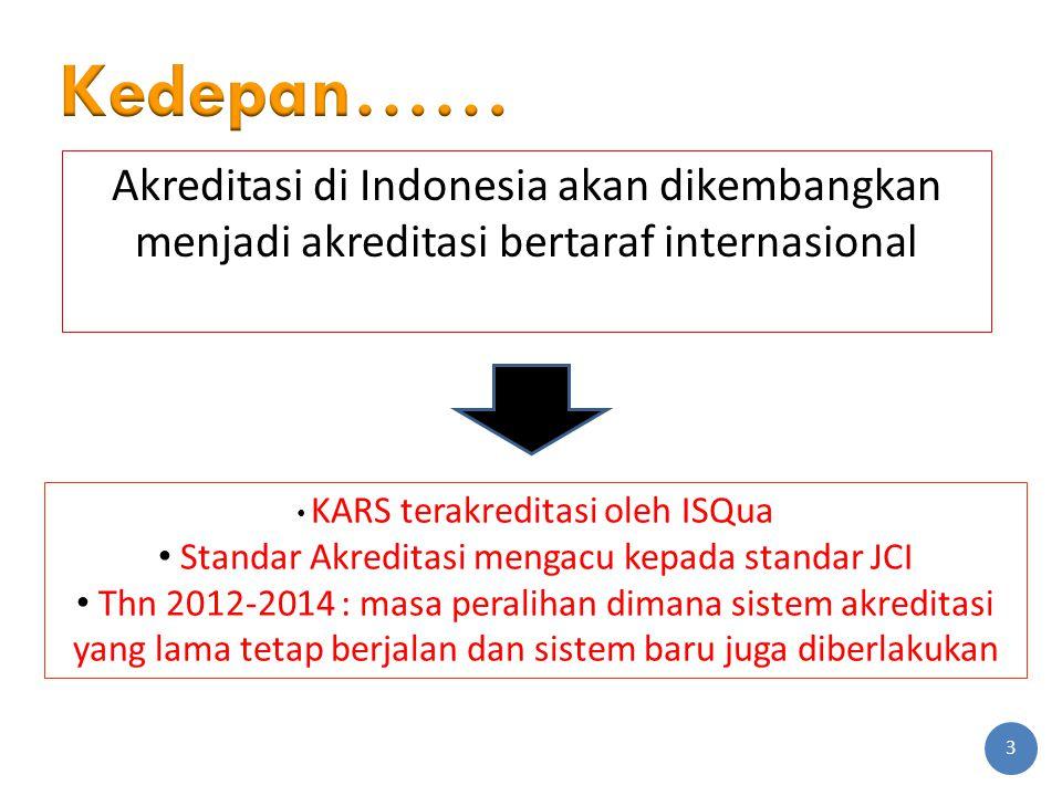 Akreditasi di Indonesia akan dikembangkan menjadi akreditasi bertaraf internasional KARS terakreditasi oleh ISQua Standar Akreditasi mengacu kepada standar JCI Thn 2012-2014 : masa peralihan dimana sistem akreditasi yang lama tetap berjalan dan sistem baru juga diberlakukan 3