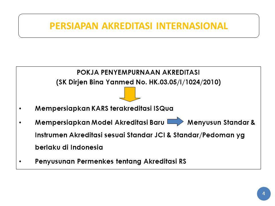 PERSIAPAN AKREDITASI INTERNASIONAL POKJA PENYEMPURNAAN AKREDITASI (SK Dirjen Bina Yanmed No.