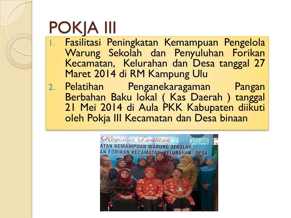 POKJA III 1. Fasilitasi Peningkatan Kemampuan Pengelola Warung Sekolah dan Penyuluhan Forikan Kecamatan, Kelurahan dan Desa tanggal 27 Maret 2014 di R