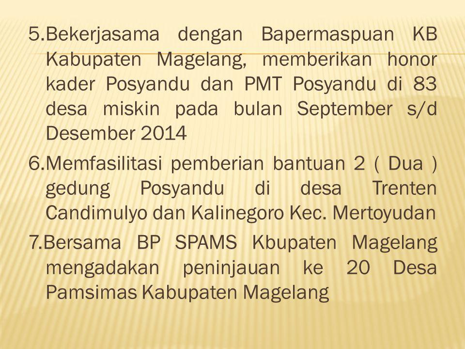 5.Bekerjasama dengan Bapermaspuan KB Kabupaten Magelang, memberikan honor kader Posyandu dan PMT Posyandu di 83 desa miskin pada bulan September s/d D