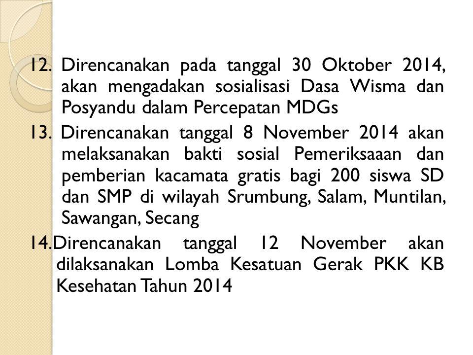 12. Direncanakan pada tanggal 30 Oktober 2014, akan mengadakan sosialisasi Dasa Wisma dan Posyandu dalam Percepatan MDGs 13. Direncanakan tanggal 8 No