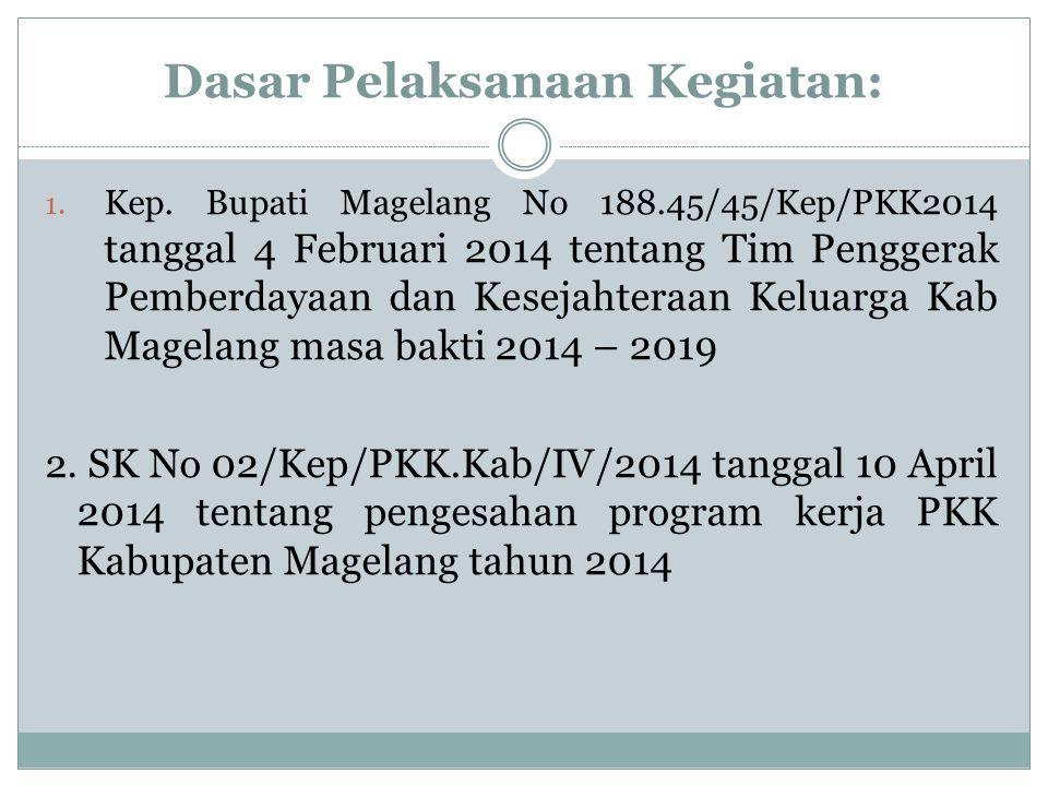 Dasar Pelaksanaan Kegiatan: 1. Kep. Bupati Magelang No 188.45/45/Kep/PKK2014 tanggal 4 Februari 2014 tentang Tim Penggerak Pemberdayaan dan Kesejahter
