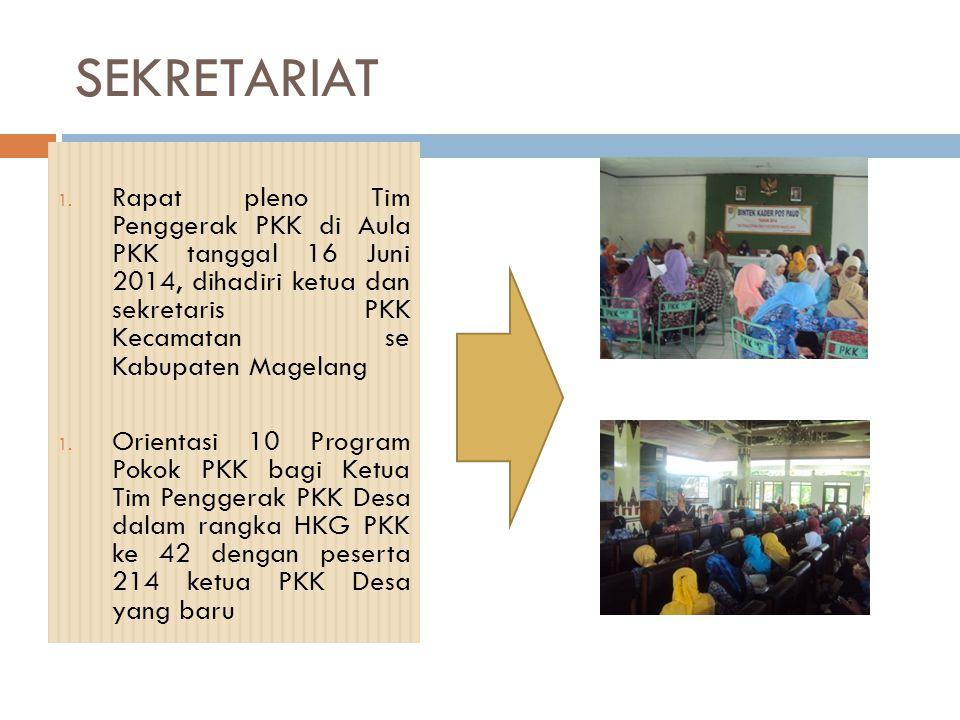 SEKRETARIAT 1. Rapat pleno Tim Penggerak PKK di Aula PKK tanggal 16 Juni 2014, dihadiri ketua dan sekretaris PKK Kecamatan se Kabupaten Magelang 1. Or