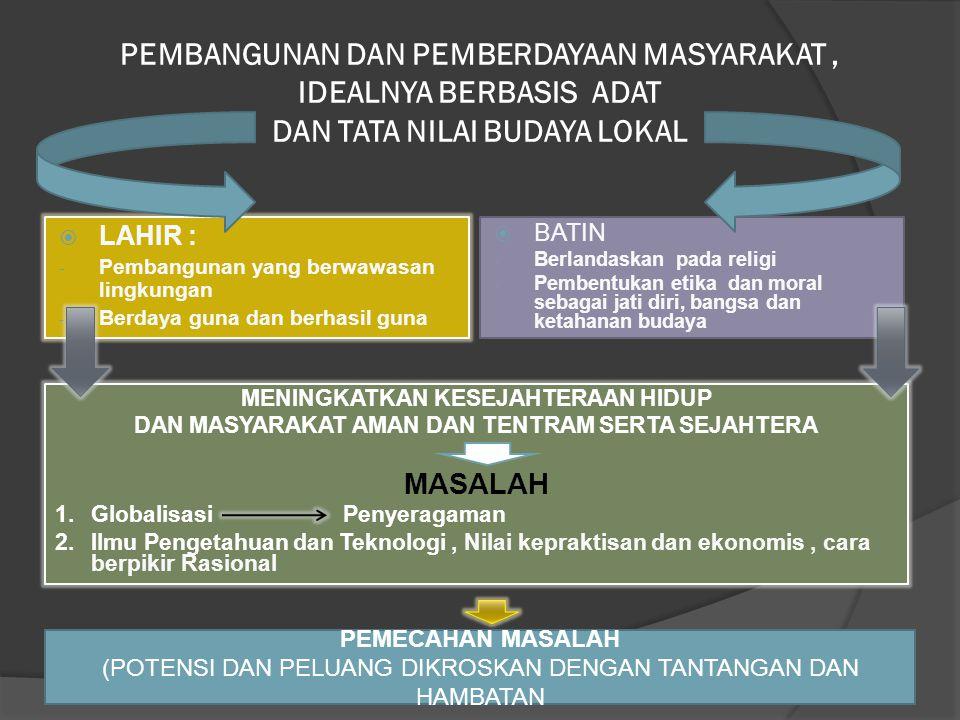 3. STRATEGI PELAKSANAAN  penyusunan langkah-langkah prioritas;  identifikasi nilai-nilai budaya Aceh yang masih hidup dan potensial untuk dilestarik
