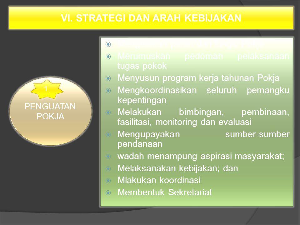 V. STRATEGI DAN ARAH KEBIJAKAN PENGUATAN POKJA REGULASI dan PROGRAM KEGIATAN
