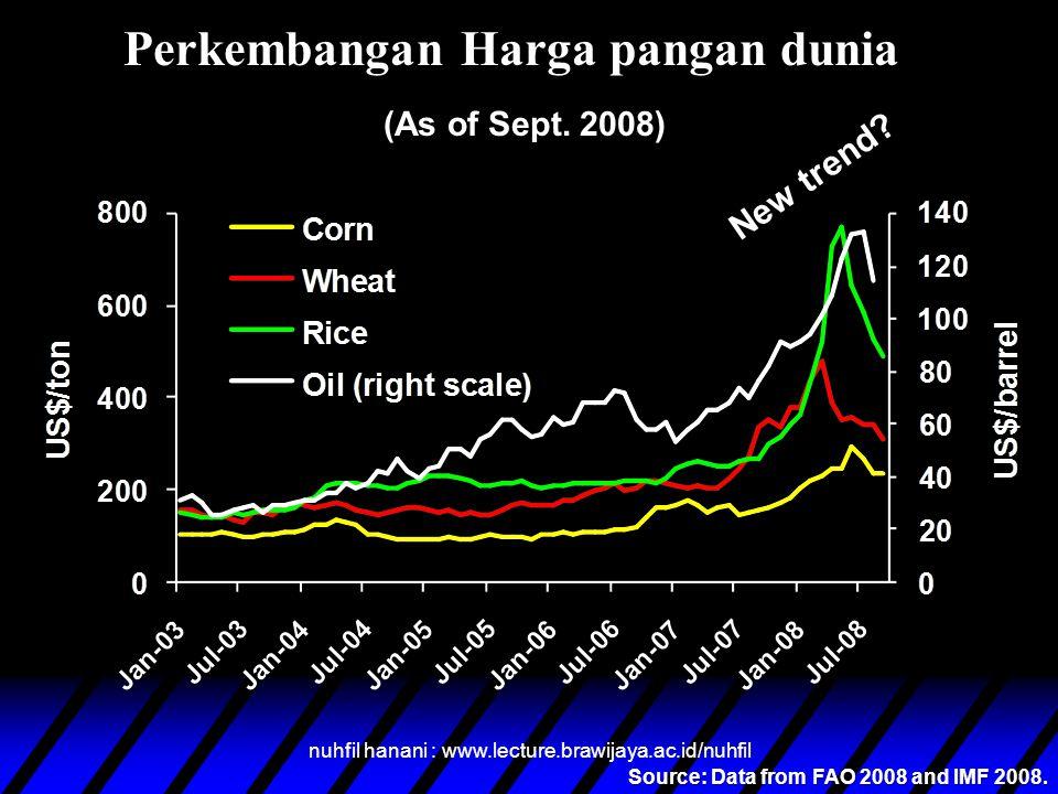 19742007 Stok Beras dan Gandum 1960-2007 (kg per capita) nuhfil hanani : www.lecture.brawijaya.ac.id/nuhfil