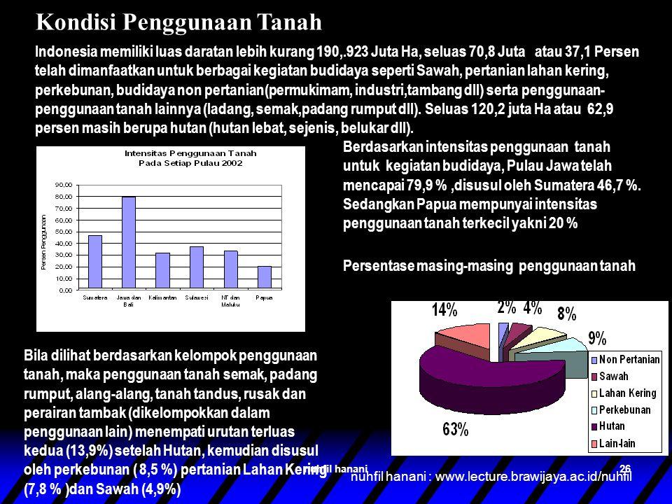 Nuhfil Hanani INDONESIA MERUPAKAN NEGARA YANG MEMILIKI KEANEKARAGAMAN HAYATI YANG BESAR – NO. 2 DI DUNIA SETELAH BRAZIL INDONESIA MERUPAKAN NEGARA YAN