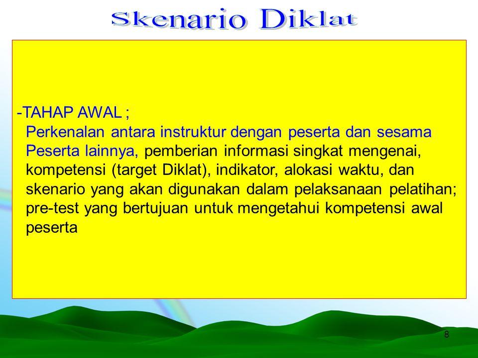 8 -TAHAP AWAL ; Perkenalan antara instruktur dengan peserta dan sesama Peserta lainnya, pemberian informasi singkat mengenai, kompetensi (target Dikla