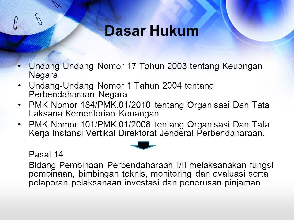 Dasar Hukum Undang-Undang Nomor 17 Tahun 2003 tentang Keuangan Negara Undang-Undang Nomor 1 Tahun 2004 tentang Perbendaharaan Negara PMK Nomor 184/PMK