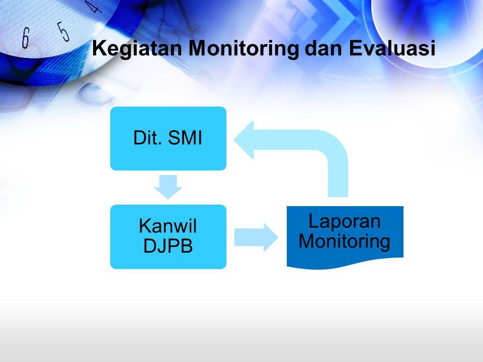 Kegiatan Monitoring dan Evaluasi Dit. SMI Kanwil DJPB Laporan Monitoring