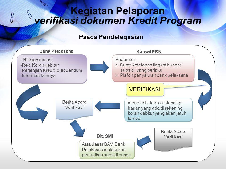 Pasca Pendelegasian Bank Pelaksana Kanwil PBN Dit. SMI - Rincian mutasi - Rek. Koran debitur - Perjanjian Kredit & addendum - Informasi lainnya - Rinc
