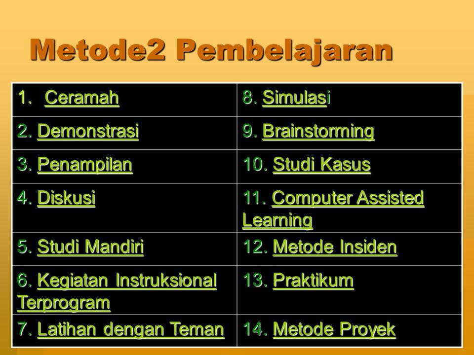 Metode2 Pembelajaran 1.Ceramah Ceramah 8. Simulasi Simulas 2. Demonstrasi Demonstrasi 9. Brainstorming Brainstorming 3. Penampilan Penampilan 10. Stud