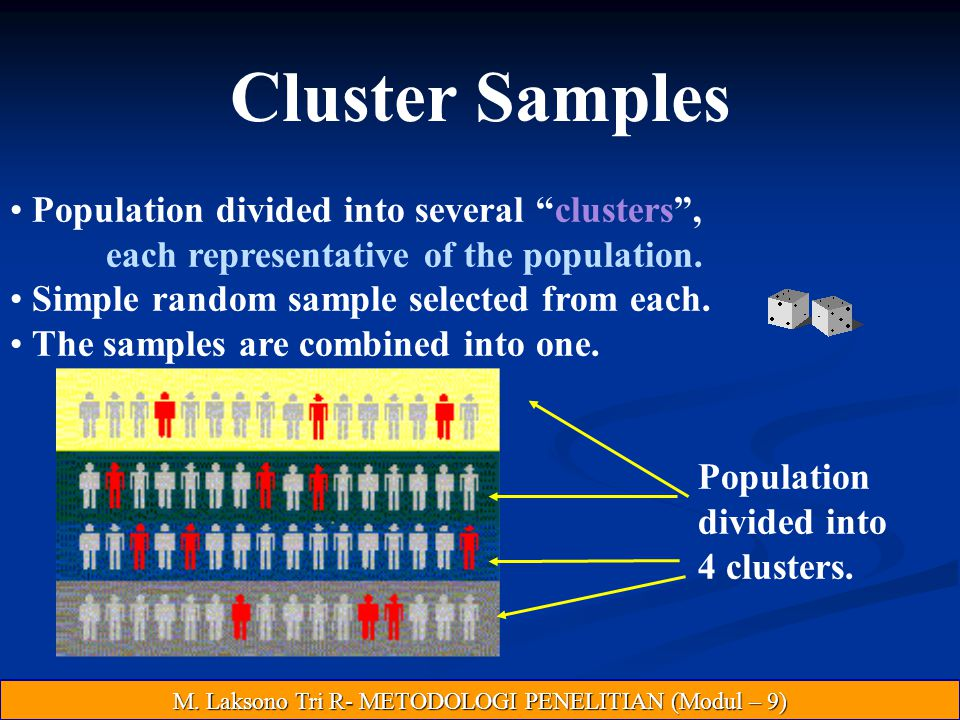 Cluster Samples Population divided into several clusters , each representative of the population.